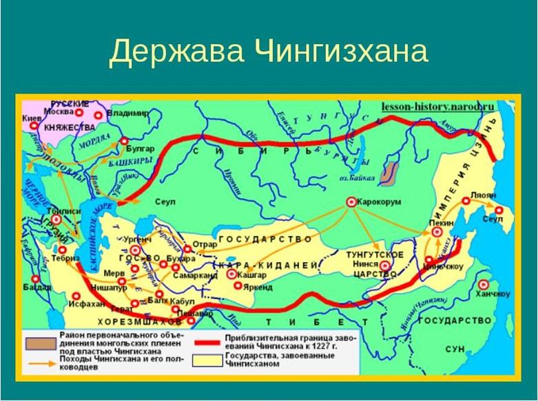 личной беседы название одного из монгольских племен с чингисханом сферам деятельности фирмы